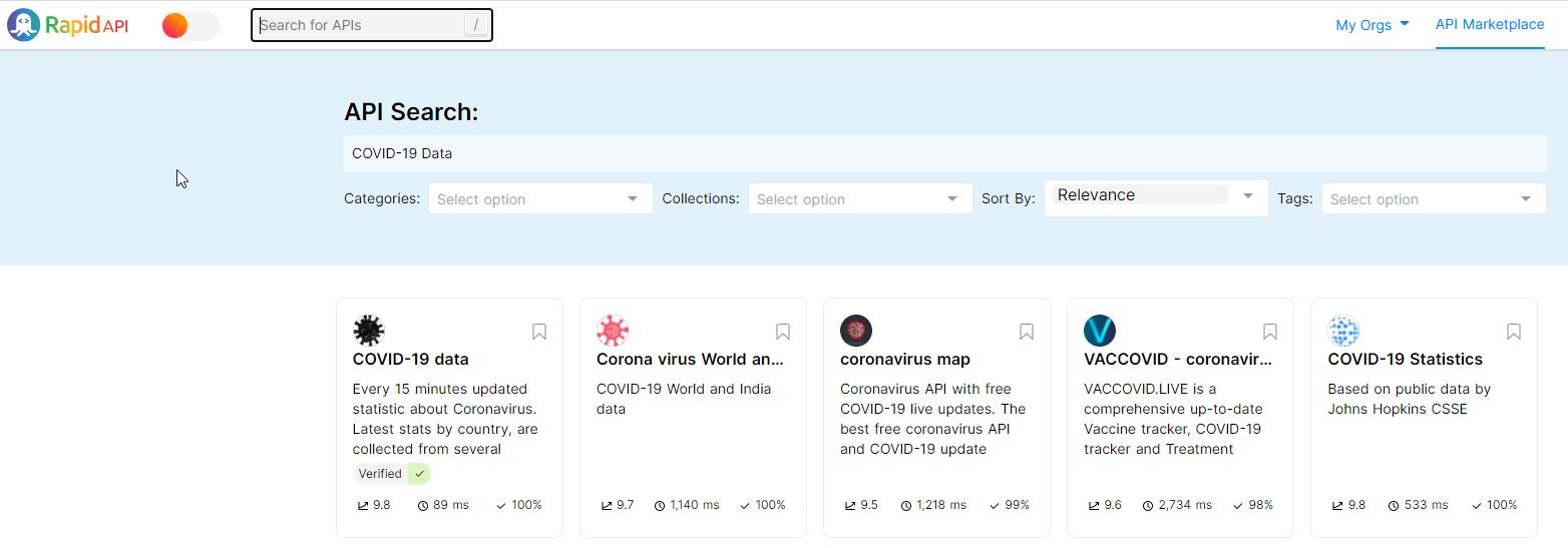 RapidAPI Marketplace