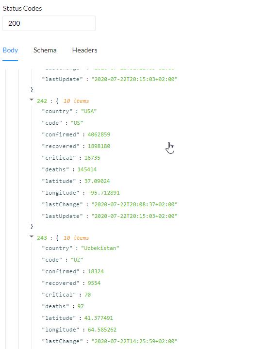 COVID-19 Data API- GetLatestAllCountries