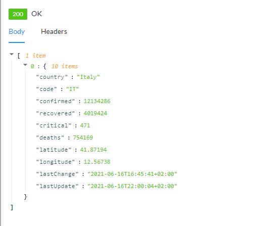 COVID-19 Data API - GetLatestCountryDataByname