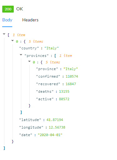 COVID-19 Data API - GetDailyReportbyCountryName