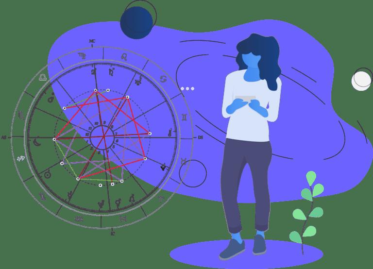 Horoscope API