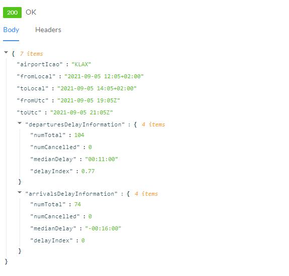 Delay Statistics - API Response