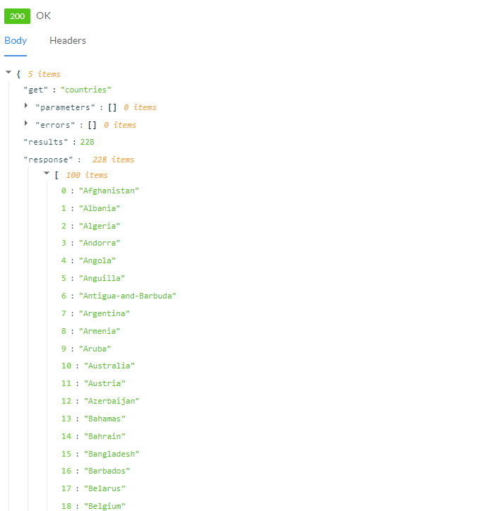 API Response 200 OK